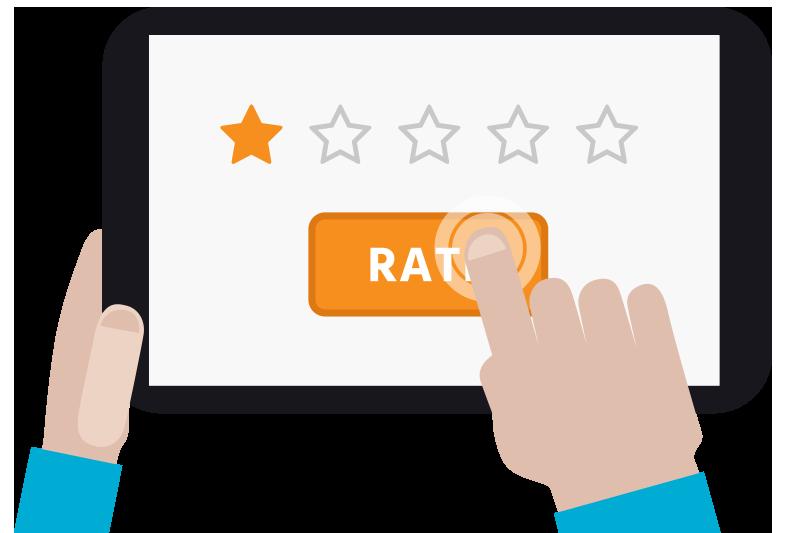 star-rating-analysis-rate