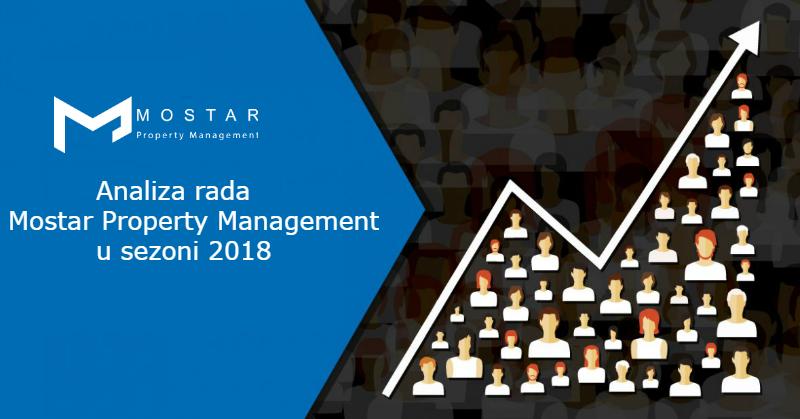 analiza_rada_2018_Mostaranaliza_rada_2018_Mostar